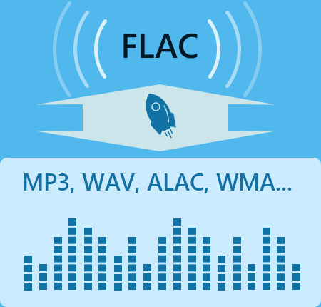 Any FLAC Converter – Convert any FLAC to MP3/ALAC/WAV/M4A