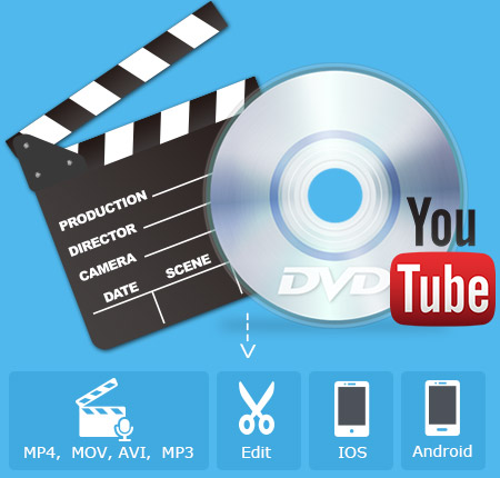 DVD-Video Converter - Convert any DVD and video to MP4 on Mac