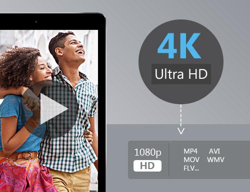 Konwertuj 4K na 4K, 1080P