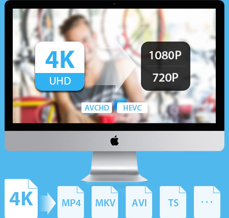 Mac için 4K Video Converter
