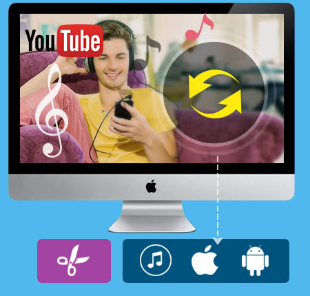 All Music Converter pour Mac