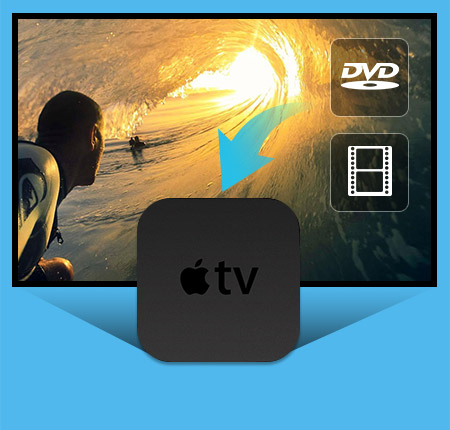 Suite Tipard Apple TV Converter