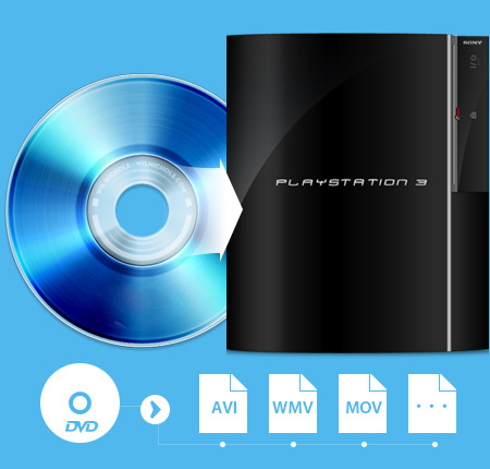 convertisseur blu-ray en ps3