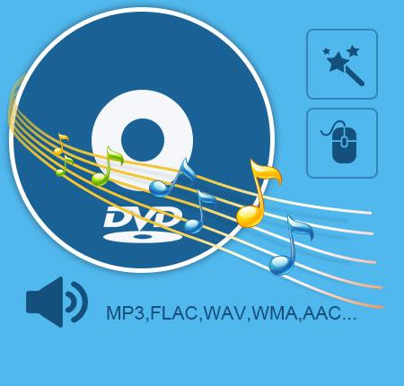 DVD-ljud ripper för Mac
