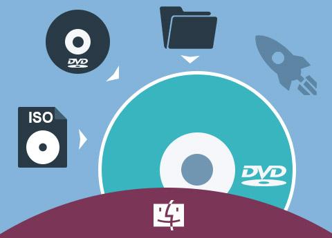 Prise en charge de plusieurs formats de sortie