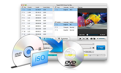 Clone DVD on Mac