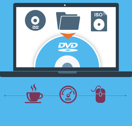 dvd kloner for mac