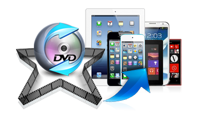 DVD to any video