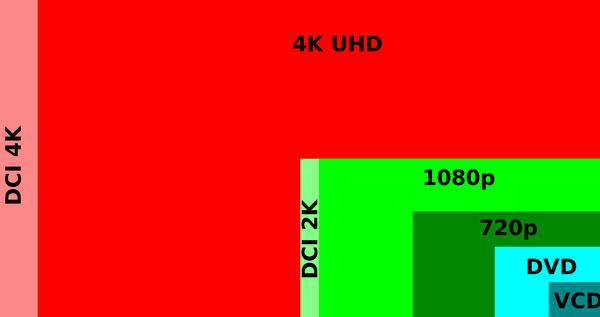 4K οθόνη