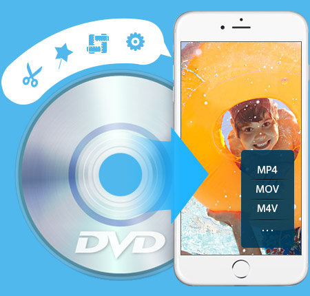 Převod DVD do iPhone