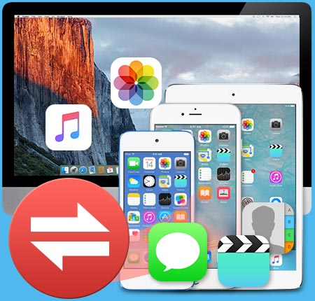 Best iPhone Transfer for Mac – Transfer iPhone/iPad/iPod