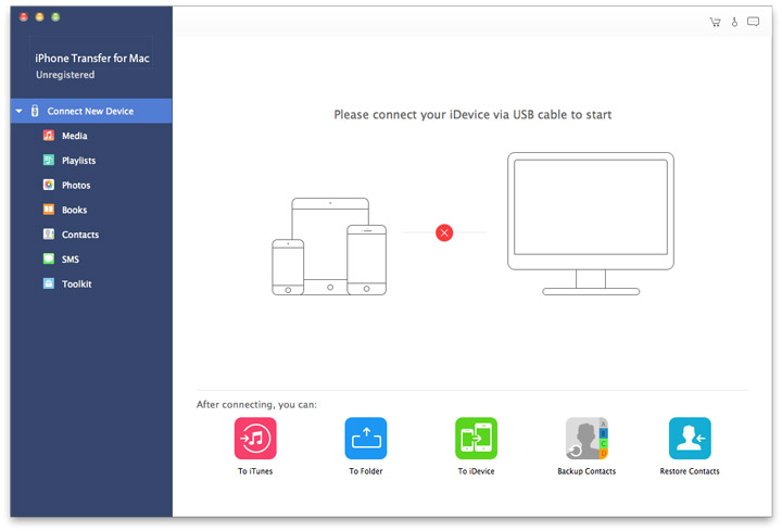 Tipard iPhone Transfer Pro for Mac