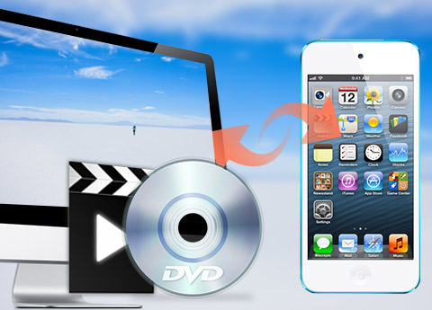 DVD naar iPod-software