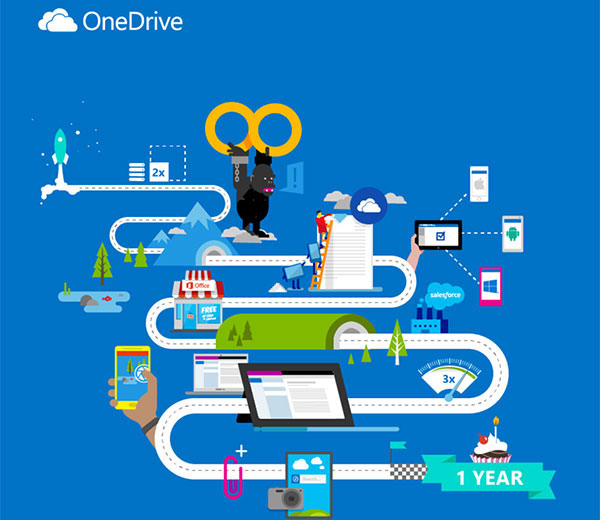 Windows One Drive