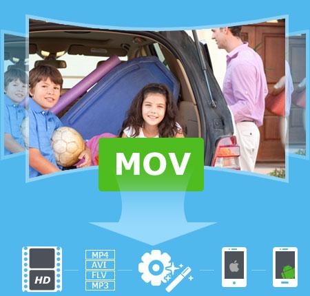 Mac MOV átalakítás