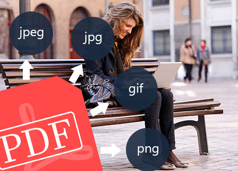 Convert PDF to Various Image Formats