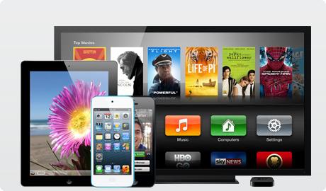 Ресурсы Apple Device
