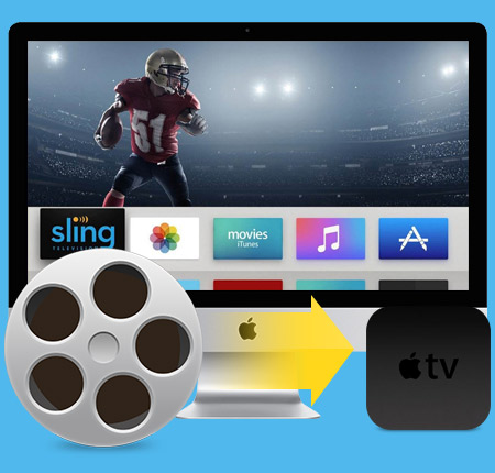 Mac için Apple TV Video Converter