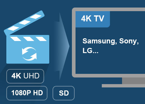 Converte vídeo 4k ultra hd