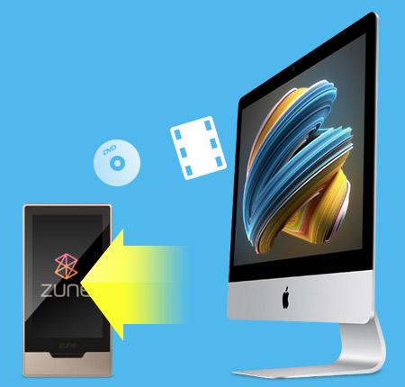 Tipard Zune Converter Suite dla komputerów Mac